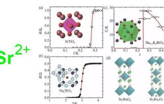 钛酸锶的新性质对电子学研究具有重要意义