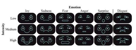 研究显示使用无人机引发情绪反应的前景
