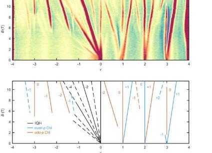 研究人员观察到扭曲双层石墨烯的平移对称性破坏